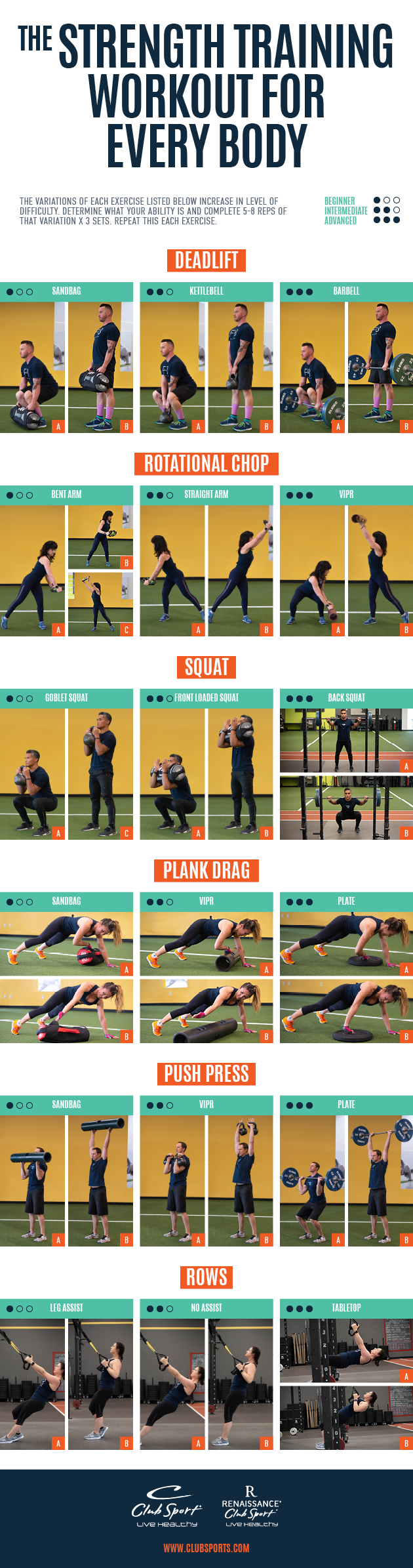 The Strength Training Workout for Every Body