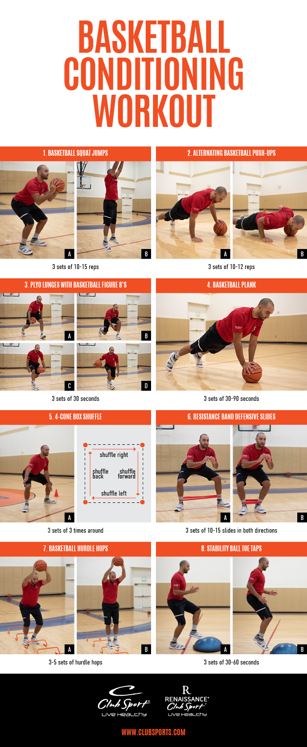 Basketball Conditioning Workout